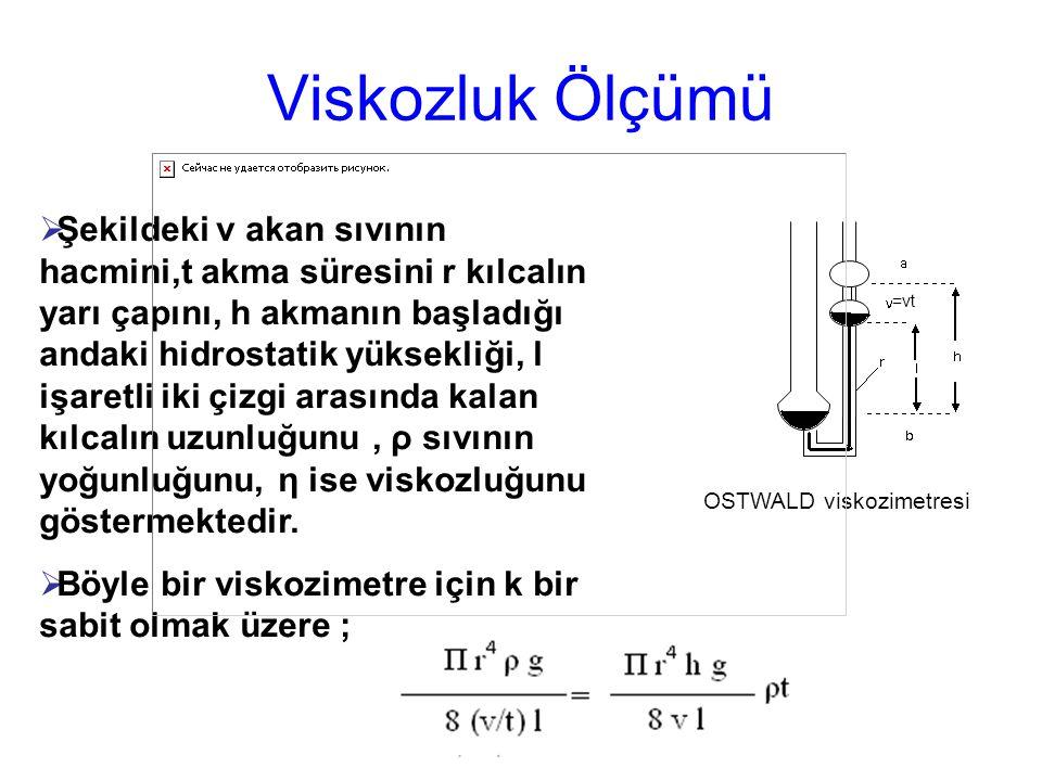 Viskozluk Ölçümü OSTWALD viskozimetresi  Şekildeki v akan sıvının hacmini,t akma süresini r kılcalın yarı çapını, h akmanın başladığı andaki hidrostatik yüksekliği, l işaretli iki çizgi arasında kalan kılcalın uzunluğunu, ρ sıvının yoğunluğunu, η ise viskozluğunu göstermektedir.