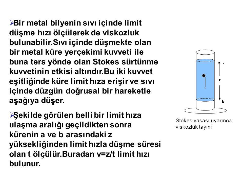  Bir metal bilyenin sıvı içinde limit düşme hızı ölçülerek de viskozluk bulunabilir.Sıvı içinde düşmekte olan bir metal küre yerçekimi kuvveti ile bu