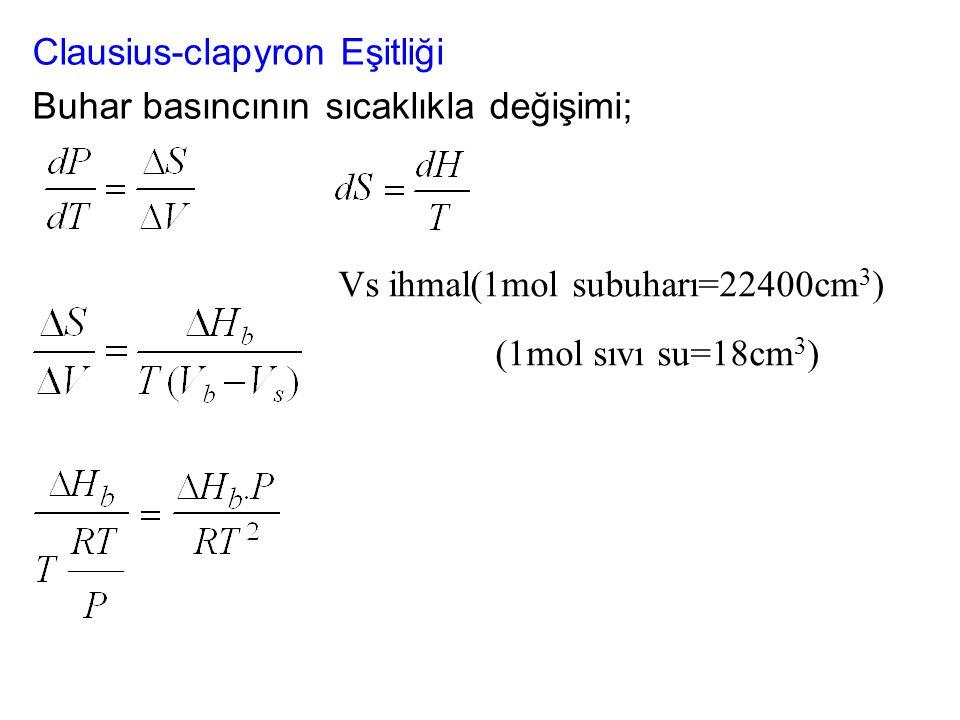 Clausius-clapyron Eşitliği Buhar basıncının sıcaklıkla değişimi; Vs ihmal(1mol subuharı=22400cm 3 ) (1mol sıvı su=18cm 3 )
