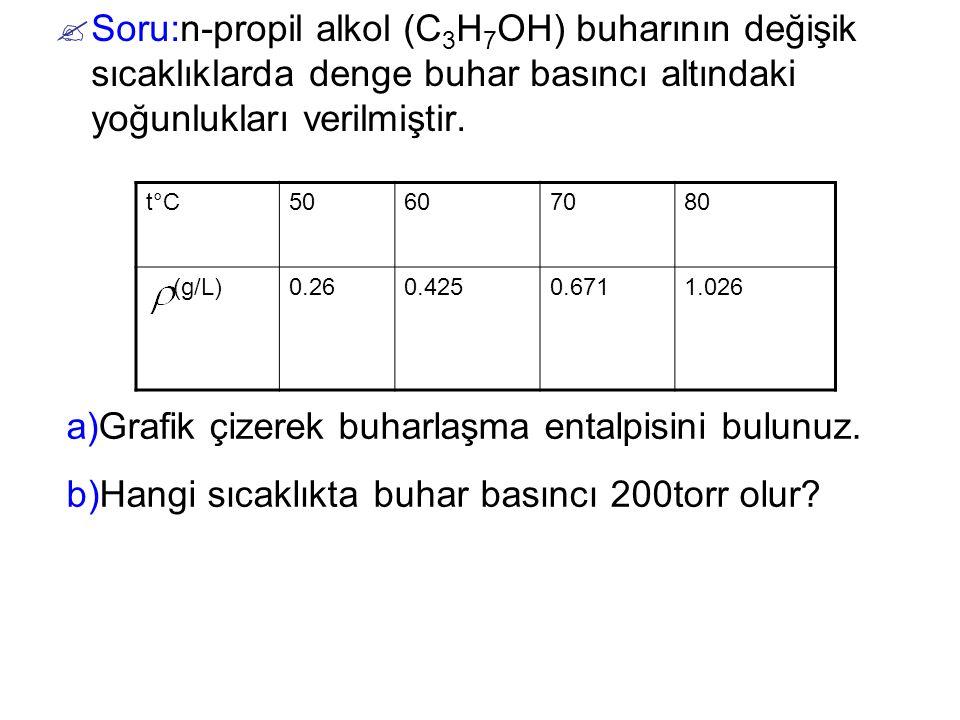  Soru:n-propil alkol (C 3 H 7 OH) buharının değişik sıcaklıklarda denge buhar basıncı altındaki yoğunlukları verilmiştir. t°Ct°C50607080 (g/L)0.260.4
