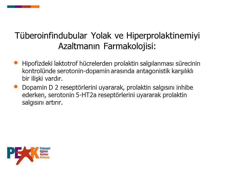 Tüberoinfindubular Yolak ve Hiperprolaktinemiyi Azaltmanın Farmakolojisi: Hipofizdeki laktotrof hücrelerden prolaktin salgılanması sürecinin kontrolün