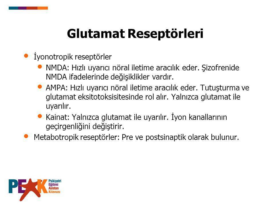Glutamat Reseptörleri İyonotropik reseptörler NMDA: Hızlı uyarıcı nöral iletime aracılık eder. Şizofrenide NMDA ifadelerinde değişiklikler vardır. AMP