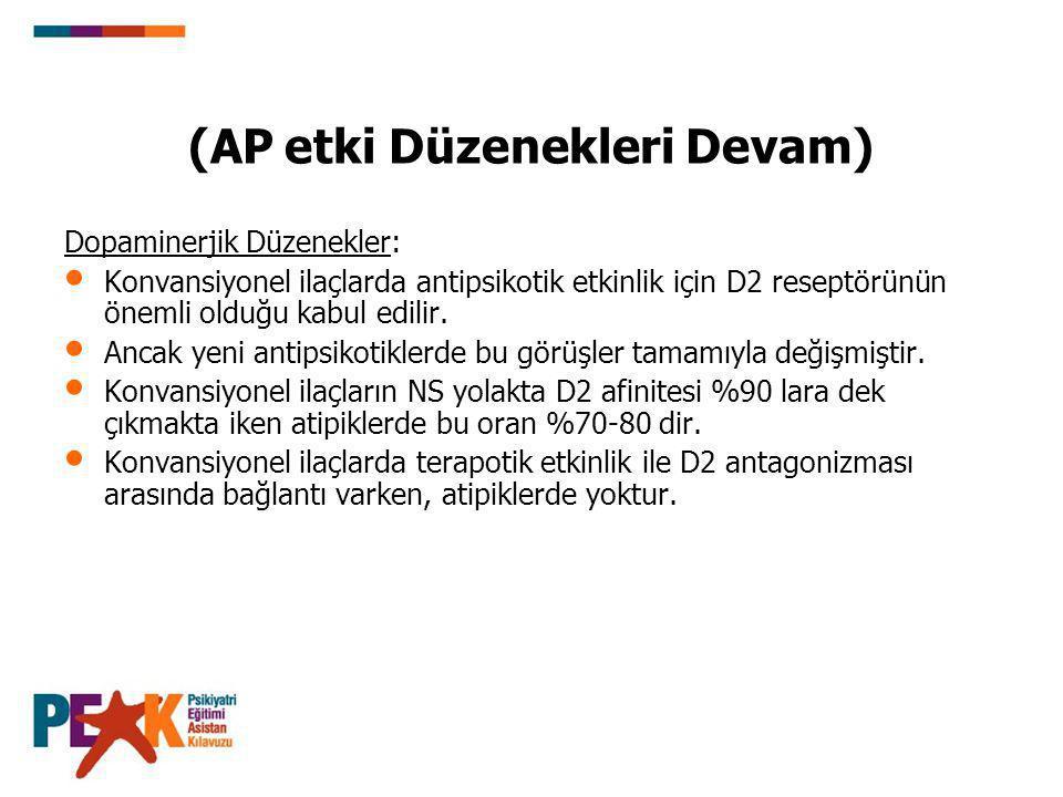 (AP etki Düzenekleri Devam) Dopaminerjik Düzenekler: Konvansiyonel ilaçlarda antipsikotik etkinlik için D2 reseptörünün önemli olduğu kabul edilir. An