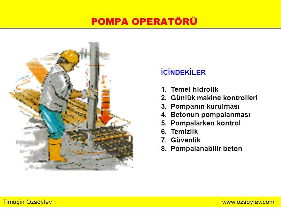 © Verlag Heinrich Vogel12 Kurioses zum SchlussFolie 2 POMPA OPERATÖRÜ Timuçin Özsöylev www.ozsoylev.com İÇİNDEKİLER 1. Temel hidrolik 2. Günlük makine