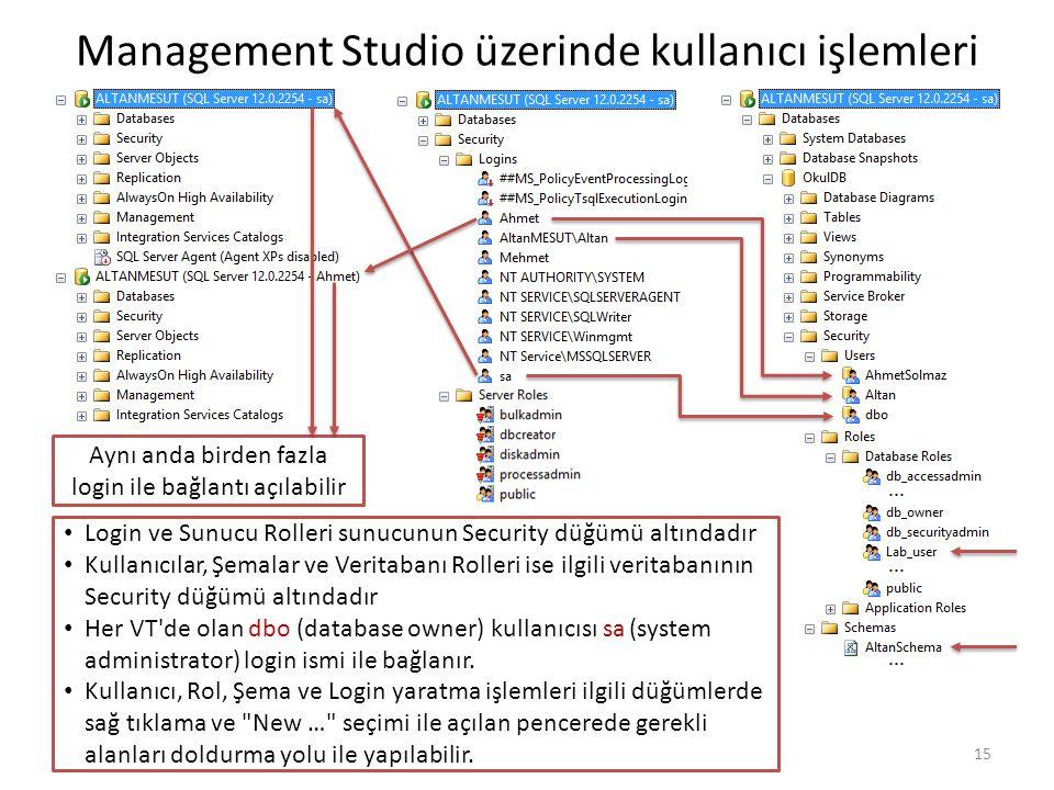 Management Studio üzerinde kullanıcı işlemleri 15 Aynı anda birden fazla login ile bağlantı açılabilir Login ve Sunucu Rolleri sunucunun Security düğümü altındadır Kullanıcılar, Şemalar ve Veritabanı Rolleri ise ilgili veritabanının Security düğümü altındadır Her VT de olan dbo (database owner) kullanıcısı sa (system administrator) login ismi ile bağlanır.