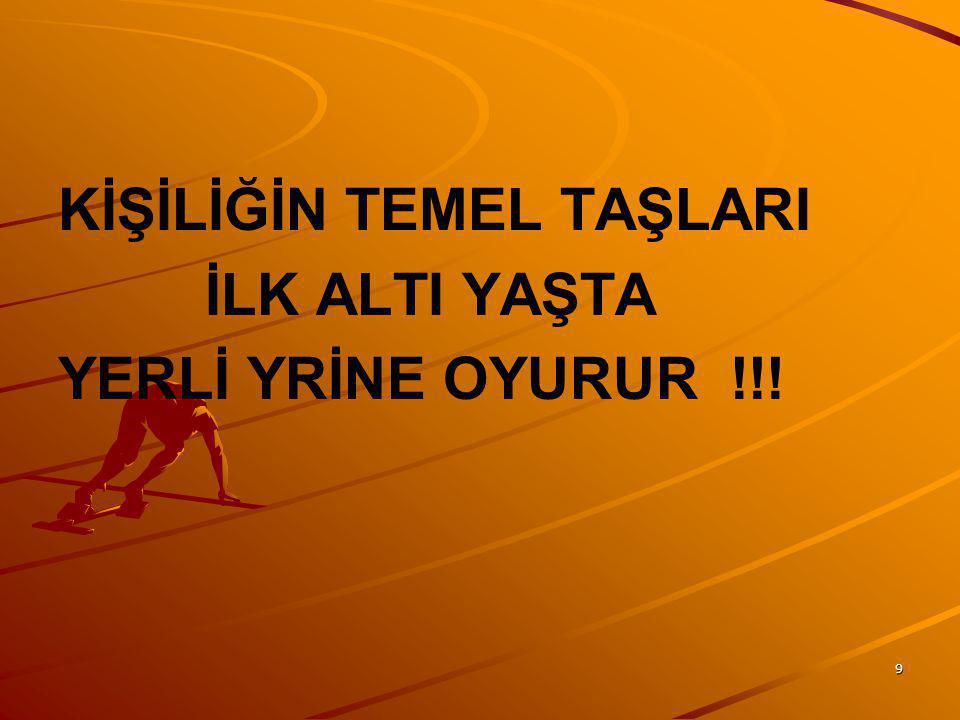 9 KİŞİLİĞİN TEMEL TAŞLARI İLK ALTI YAŞTA YERLİ YRİNE OYURUR !!!