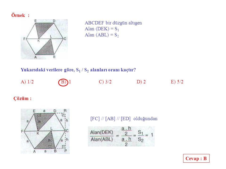 2.Çevresi ve içteğet çemberinin r yarıçapı verilen düzgün çokgenin alanı Alan = Alan = olur.
