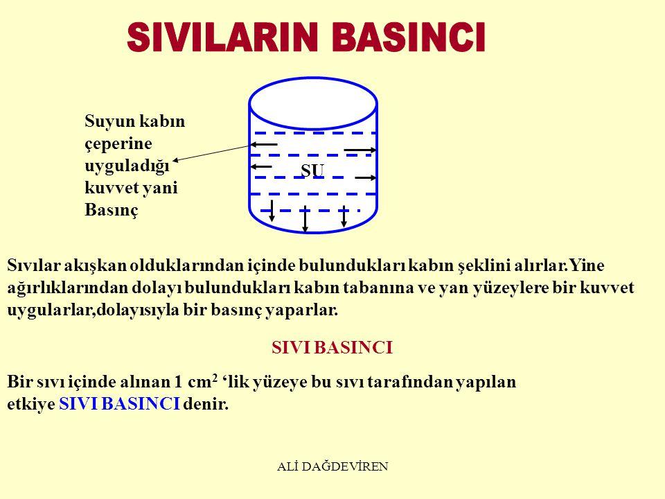 ALİ DAĞDEVİREN 3.
