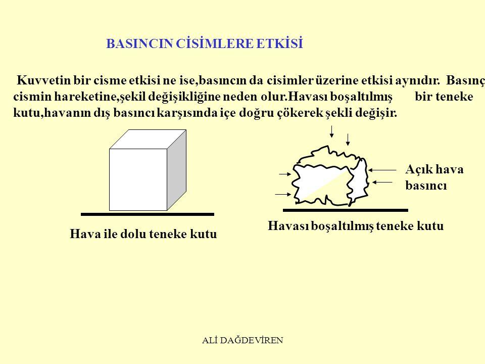 ALİ DAĞDEVİREN Örnek : Bir teneke kutunun içine kaç cm yüksekliğinde cıva koyalım ki basınç 272 gf / cm 2 olsun ?( cıvanın öz ağırlığı = 13,6 gf / cm 3 ) Çözüm : P = 272 gf / cm 2 d = 13,6 gf / cm 3 h = .
