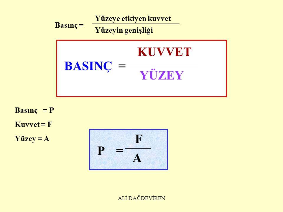 ALİ DAĞDEVİREN BASINÇ= KUVVET YÜZEY Basınç = P Kuvvet = F Yüzey = A P= F A Basınç = Yüzeye etkiyen kuvvet Yüzeyin genişliği