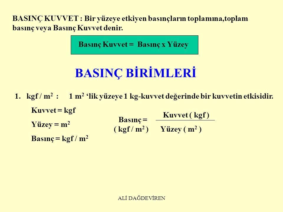ALİ DAĞDEVİREN II.
