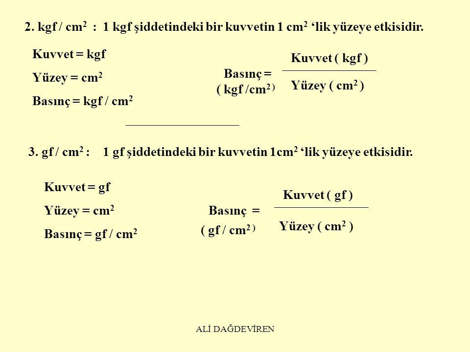ALİ DAĞDEVİREN 2.kgf / cm 2 :1 kgf şiddetindeki bir kuvvetin 1 cm 2 'lik yüzeye etkisidir.
