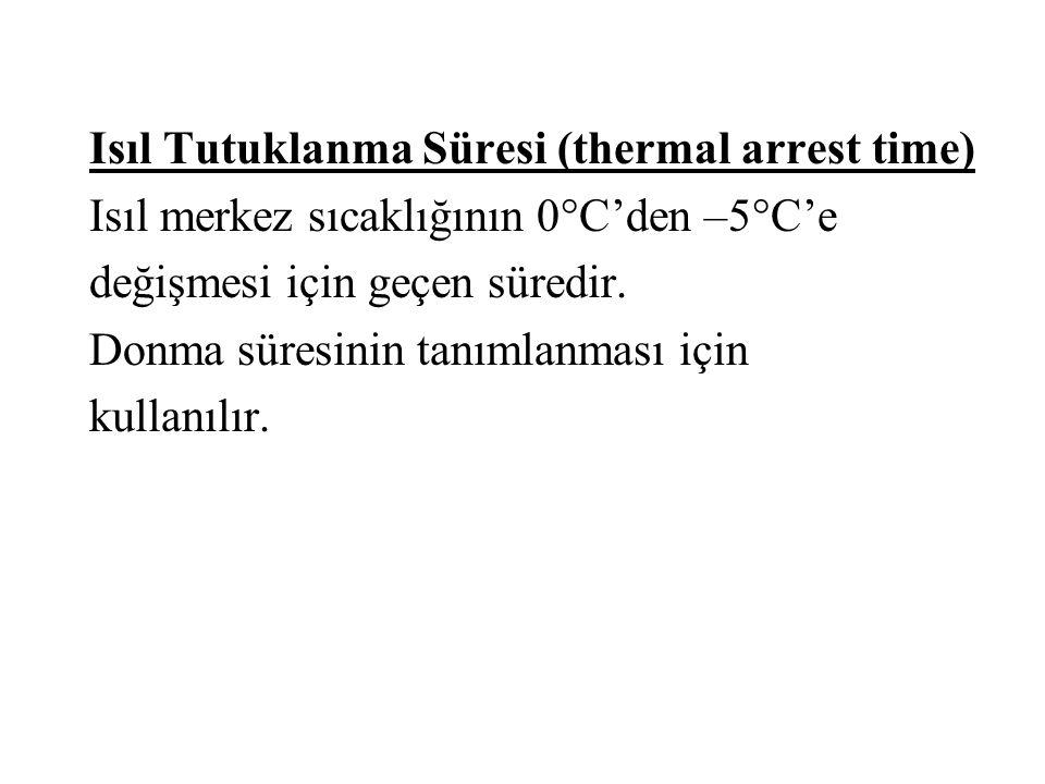 Isıl Tutuklanma Süresi (thermal arrest time) Isıl merkez sıcaklığının 0°C'den –5°C'e değişmesi için geçen süredir. Donma süresinin tanımlanması için k