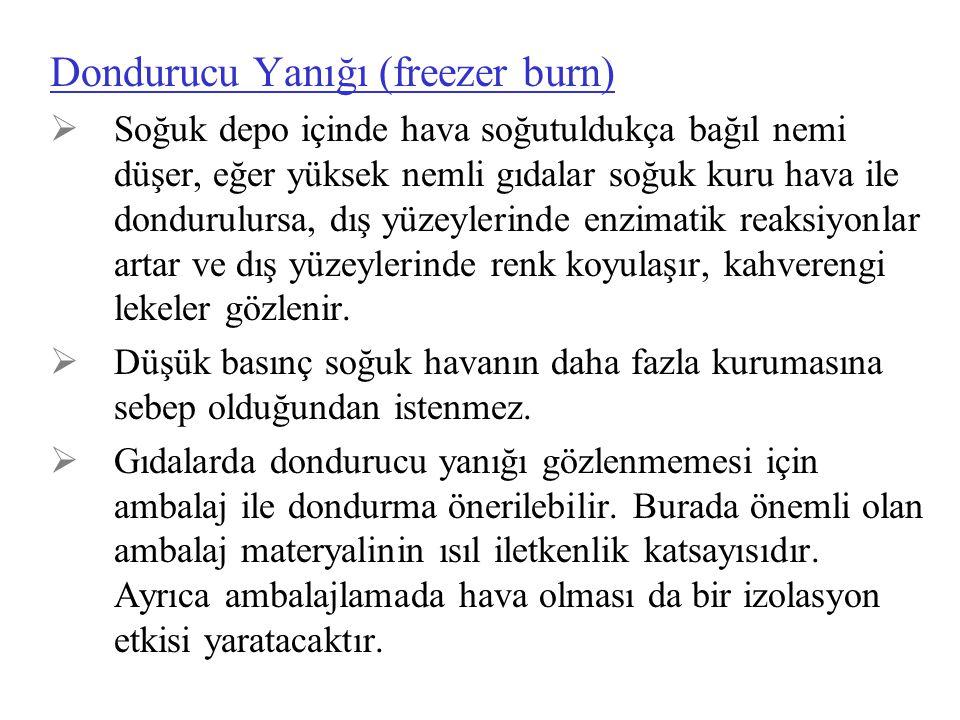 Dondurucu Yanığı (freezer burn)  Soğuk depo içinde hava soğutuldukça bağıl nemi düşer, eğer yüksek nemli gıdalar soğuk kuru hava ile dondurulursa, dı