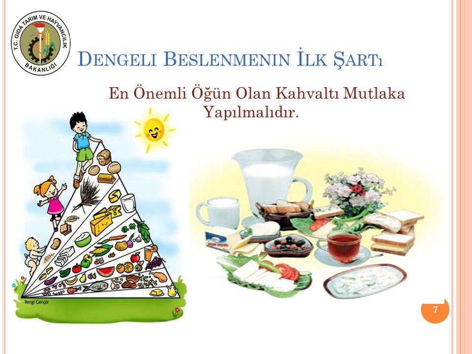 D ENGELI B ESLENMENIN İ LK Ş ARTı En Önemli Öğün Olan Kahvaltı Mutlaka Yapılmalıdır. 7