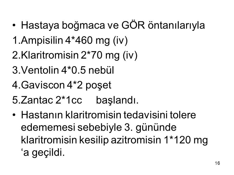 Hastaya boğmaca ve GÖR öntanılarıyla 1.Ampisilin 4*460 mg (iv) 2.Klaritromisin 2*70 mg (iv) 3.Ventolin 4*0.5 nebül 4.Gaviscon 4*2 poşet 5.Zantac 2*1cc