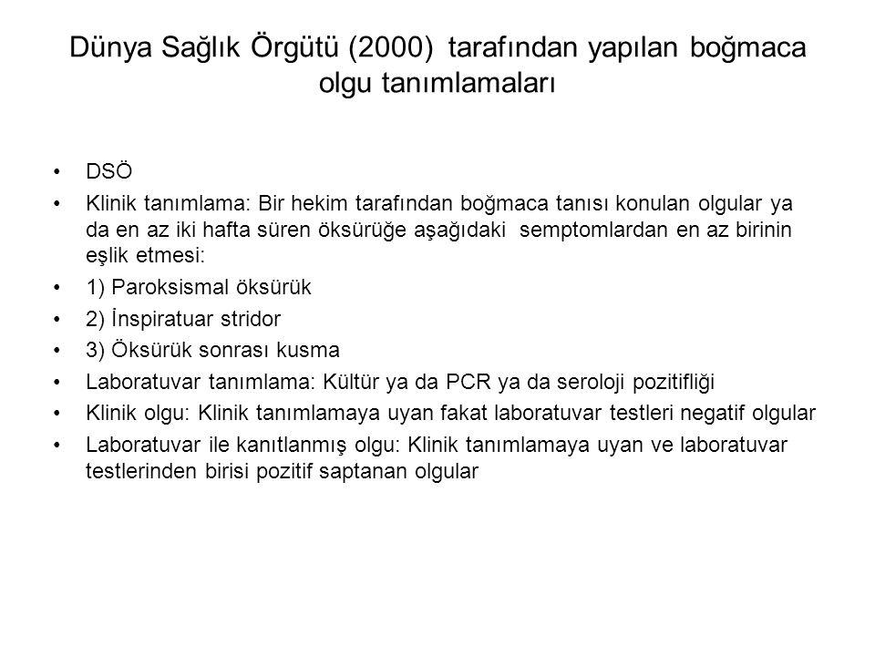 Dünya Sağlık Örgütü (2000) tarafından yapılan boğmaca olgu tanımlamaları DSÖ Klinik tanımlama: Bir hekim tarafından boğmaca tanısı konulan olgular ya