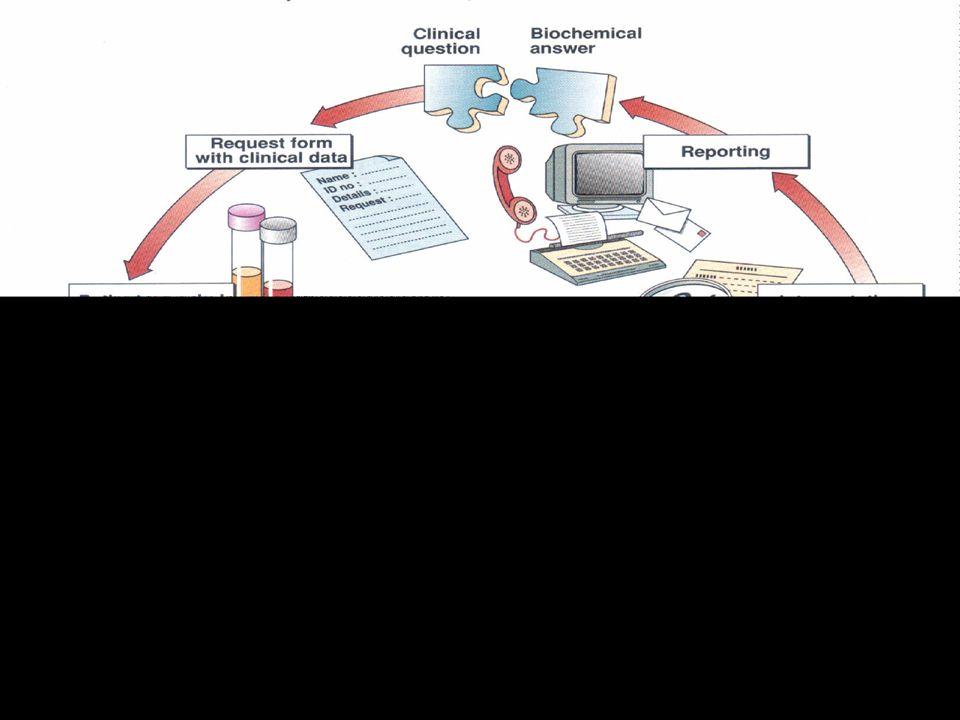 Laboratuvarımızın altbirimleri Biyokimya Hormon Hematoloji Kan İstasyonu İdrar