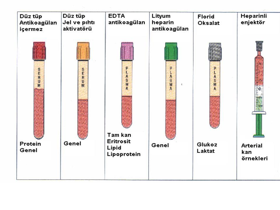 Hemoliz Eritrositlerin parçalanması ve hemoglobinin örneğin sıvı kısmına salınımıdır.