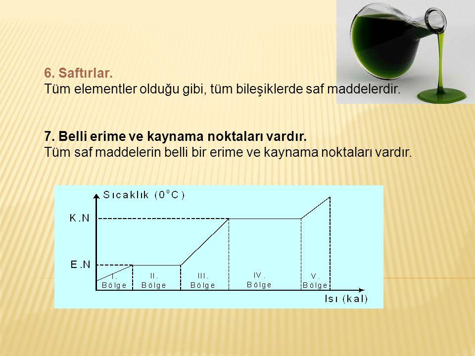 6. Saftırlar. Tüm elementler olduğu gibi, tüm bileşiklerde saf maddelerdir. 7. Belli erime ve kaynama noktaları vardır. Tüm saf maddelerin belli bir e