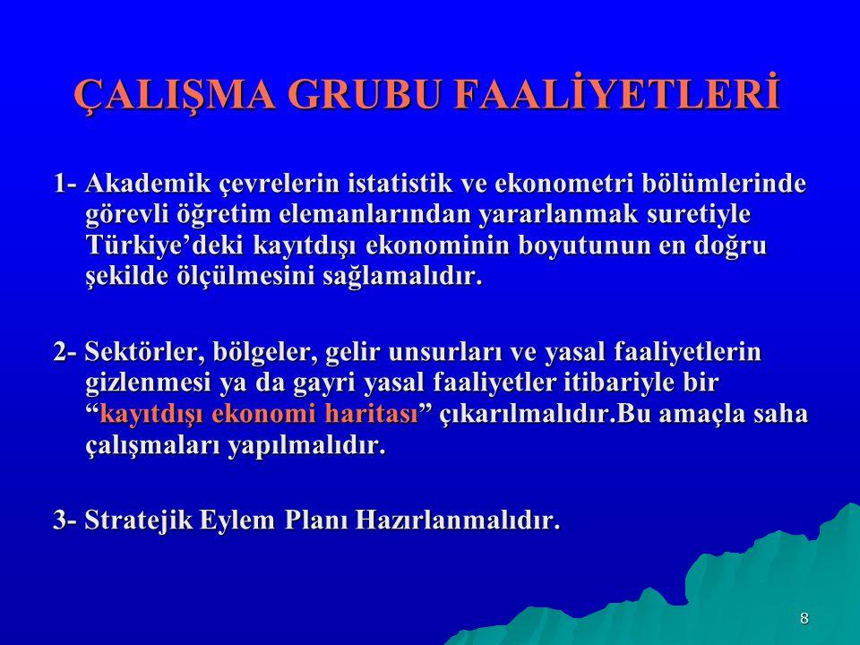 8 ÇALIŞMA GRUBU FAALİYETLERİ 1- Akademik çevrelerin istatistik ve ekonometri bölümlerinde görevli öğretim elemanlarından yararlanmak suretiyle Türkiye
