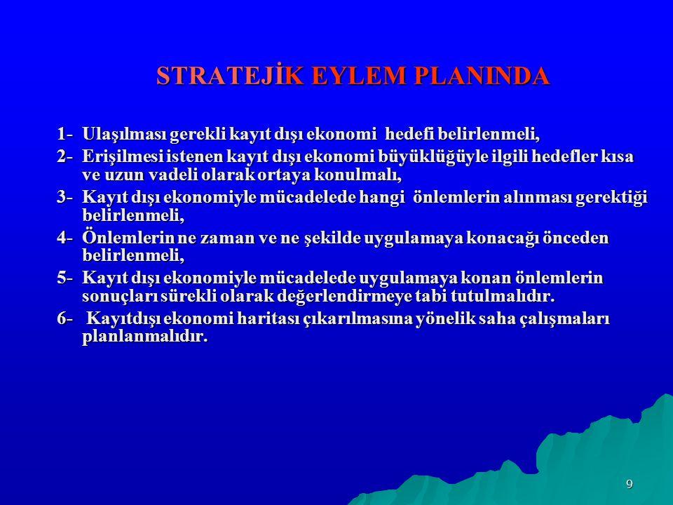 9 STRATEJİK EYLEM PLANINDA 1- Ulaşılması gerekli kayıt dışı ekonomi hedefi belirlenmeli, 2- Erişilmesi istenen kayıt dışı ekonomi büyüklüğüyle ilgili