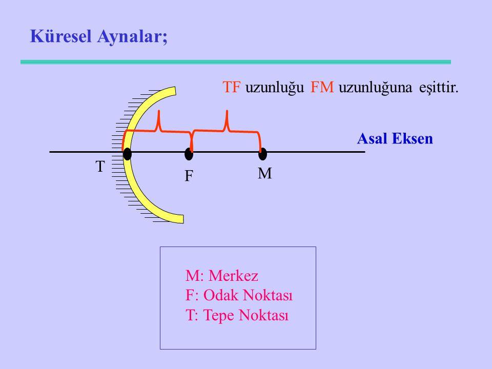 Küresel Aynalar; T F M Asal Eksen M: Merkez F: Odak Noktası T: Tepe Noktası TF uzunluğu FM uzunluğuna eşittir.