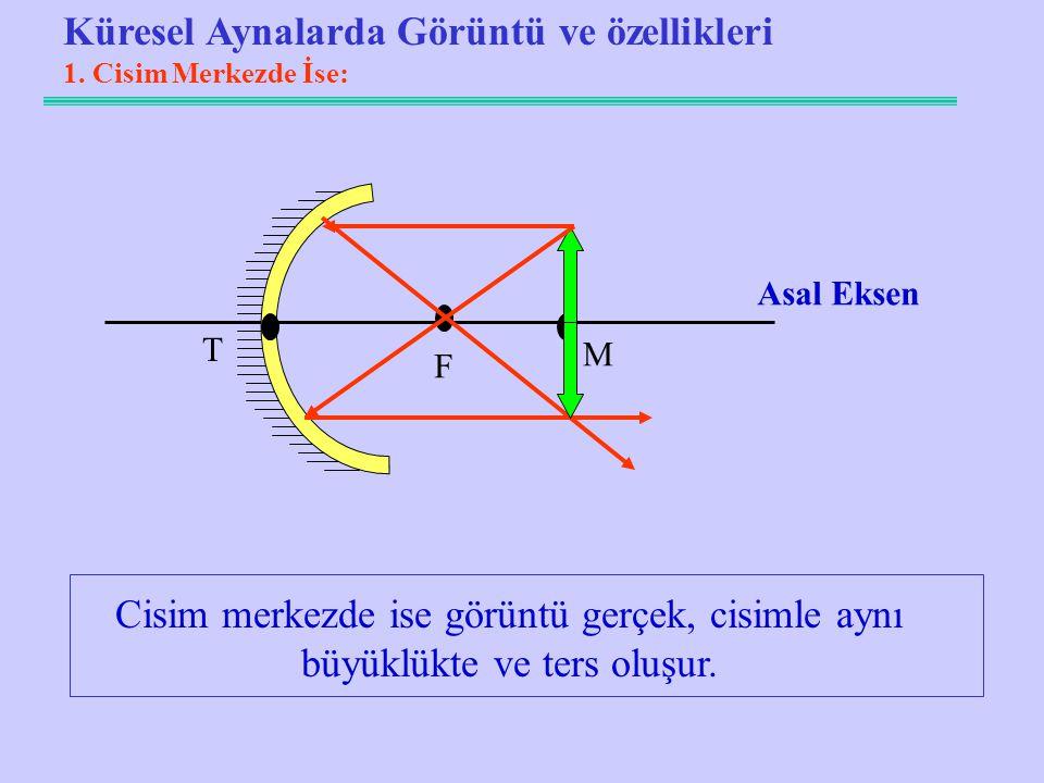 Küresel Aynalarda Görüntü ve özellikleri 1.
