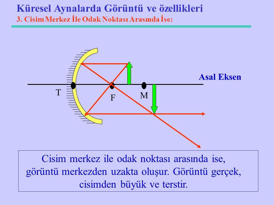 Küresel Aynalarda Görüntü ve özellikleri 3.