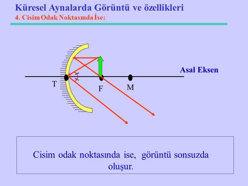 Küresel Aynalarda Görüntü ve özellikleri 4.