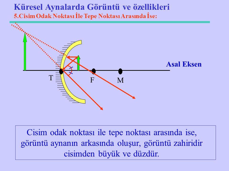 Küresel Aynalarda Görüntü ve özellikleri 5.Cisim Odak Noktası İle Tepe Noktası Arasında İse: T 0 F M Asal Eksen Cisim odak noktası ile tepe noktası arasında ise, görüntü aynanın arkasında oluşur, görüntü zahiridir cisimden büyük ve düzdür.