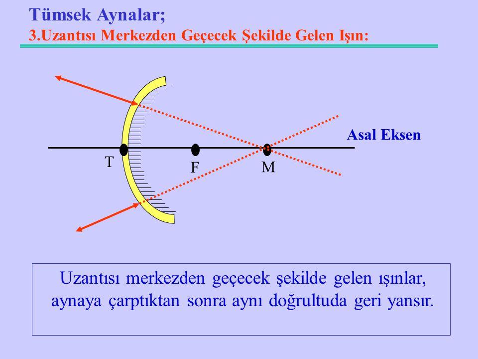 Tümsek Aynalar; 3.Uzantısı Merkezden Geçecek Şekilde Gelen Işın: T 0 F M Asal Eksen Uzantısı merkezden geçecek şekilde gelen ışınlar, aynaya çarptıktan sonra aynı doğrultuda geri yansır.