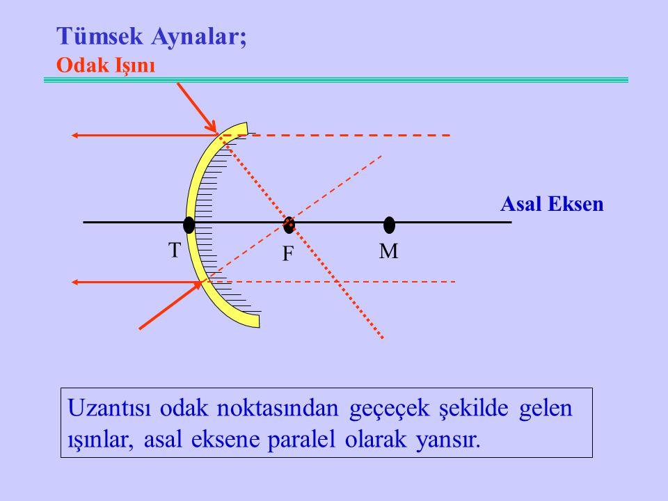 Tümsek Aynalar; Odak Işını T 0 F M Asal Eksen Uzantısı odak noktasından geçeçek şekilde gelen ışınlar, asal eksene paralel olarak yansır.