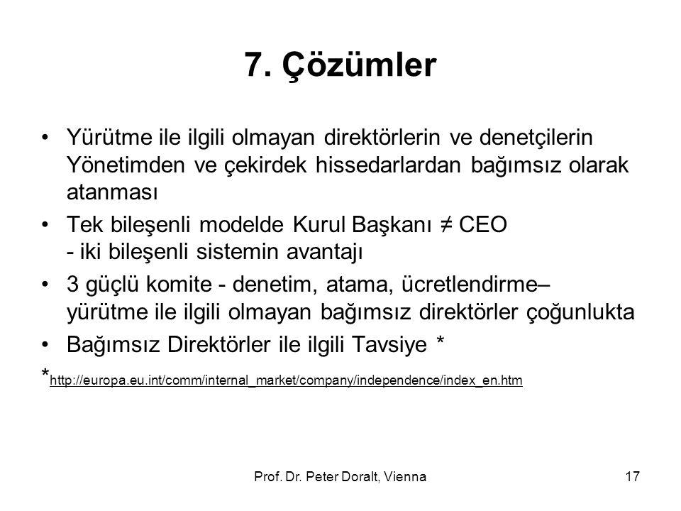 Prof. Dr. Peter Doralt, Vienna17 7.