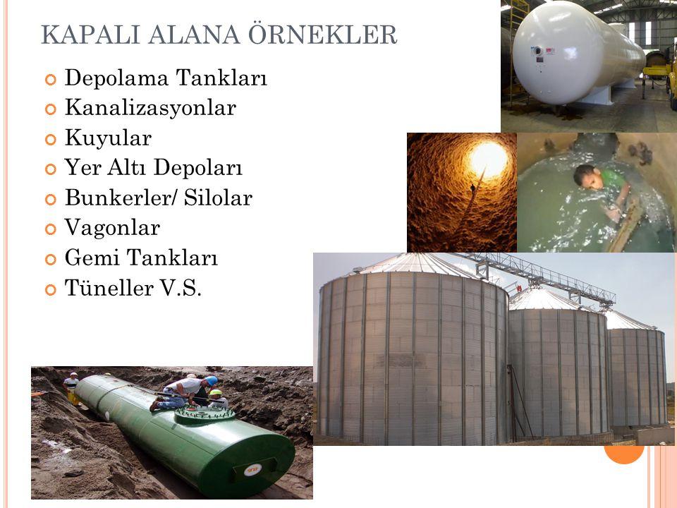KAPALI ALANA ÖRNEKLER Depolama Tankları Kanalizasyonlar Kuyular Yer Altı Depoları Bunkerler/ Silolar Vagonlar Gemi Tankları Tüneller V.S.