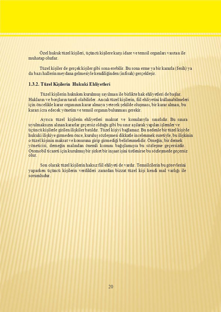 20 Özel hukuk tüzel kişileri, üçüncü kişilere karşı idare ve temsil organları vasıtası ile muhatap olurlar.