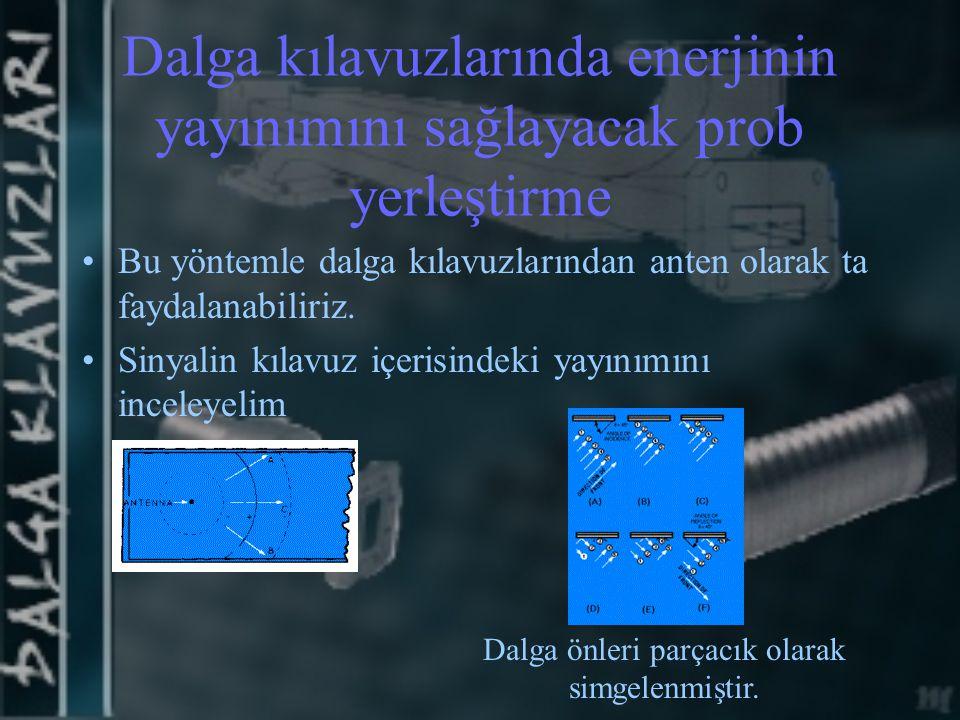 SLOT Dalga kılavuzu ile anten tasarımı Biz WIRELESS LAN iletişim sistemi içerisinde kullanılan SLOT dalga kılavuzlarını inceleyeceğiz.