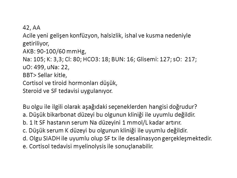42, AA Acile yeni gelişen konfüzyon, halsizlik, ishal ve kusma nedeniyle getiriliyor, AKB: 90-100/60 mmHg, Na: 105; K: 3,3; Cl: 80; HCO3: 18; BUN: 16;