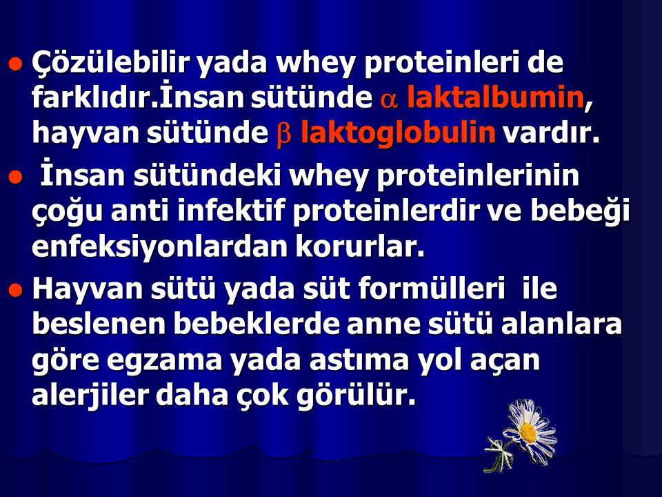 Çözülebilir yada whey proteinleri de farklıdır.İnsan sütünde  laktalbumin, hayvan sütünde  laktoglobulin vardır. Çözülebilir yada whey proteinleri d