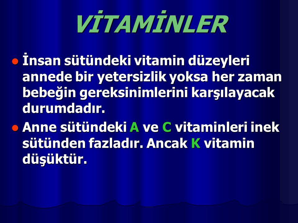 VİTAMİNLER İnsan sütündeki vitamin düzeyleri annede bir yetersizlik yoksa her zaman bebeğin gereksinimlerini karşılayacak durumdadır. İnsan sütündeki