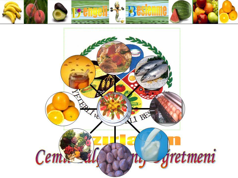 Büyüme, Yaşamın sürdürülmesi, Sağlığın korunması için besinlerin kullanılmasıdır. Beslenme Nedir?