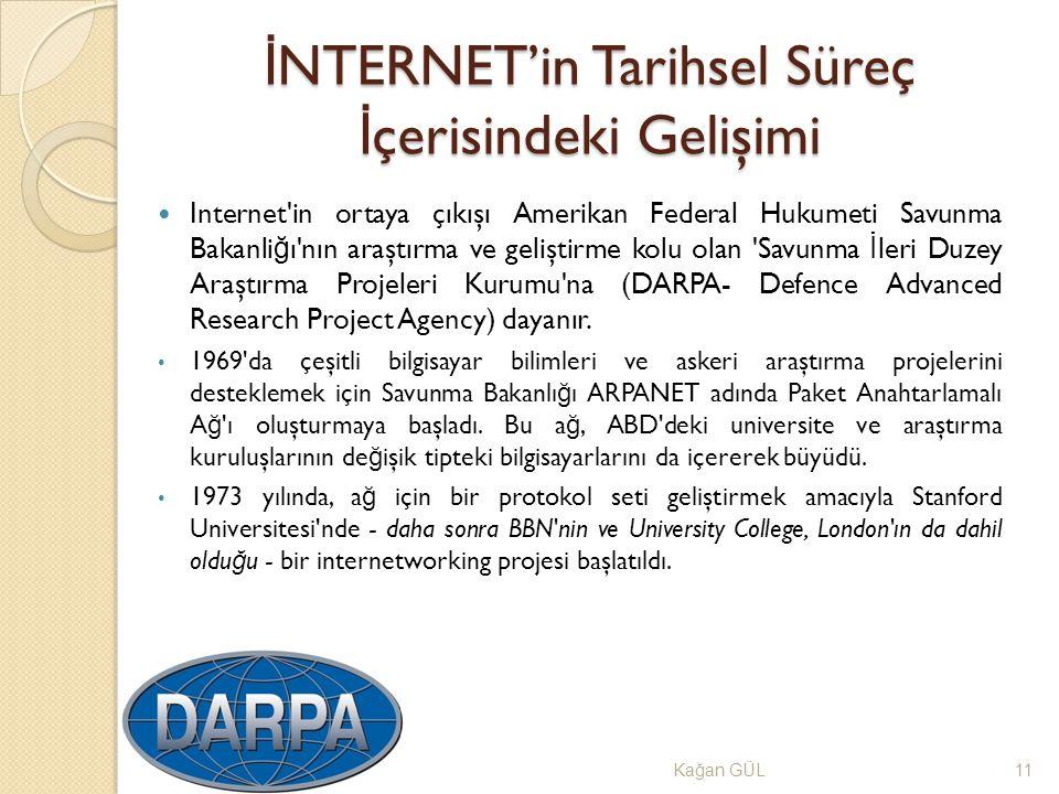 İ NTERNET'in Tarihsel Süreç İ çerisindeki Gelişimi Ka ğ an GÜL11 Internet'in ortaya çıkışı Amerikan Federal Hukumeti Savunma Bakanli ğ ı'nın araştırma