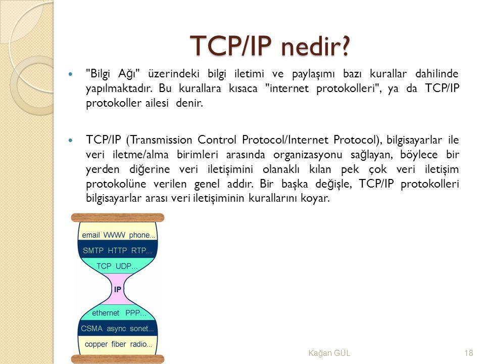 TCP/IP nedir? Ka ğ an GÜL18