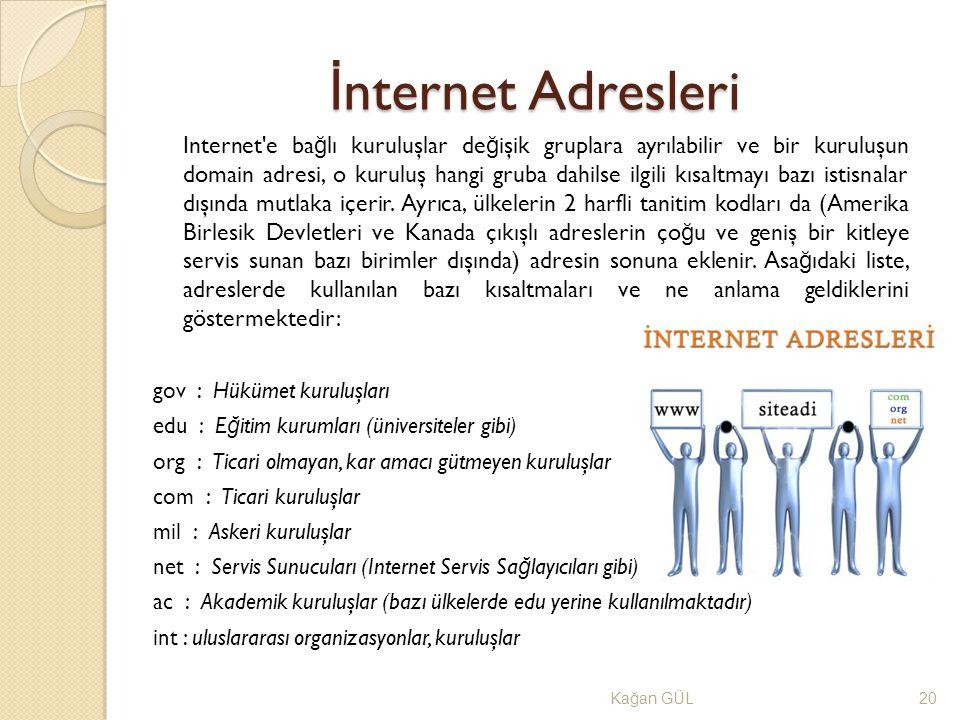 İ nternet Adresleri Ka ğ an GÜL20 Internet'e ba ğ lı kuruluşlar de ğ işik gruplara ayrılabilir ve bir kuruluşun domain adresi, o kuruluş hangi gruba d