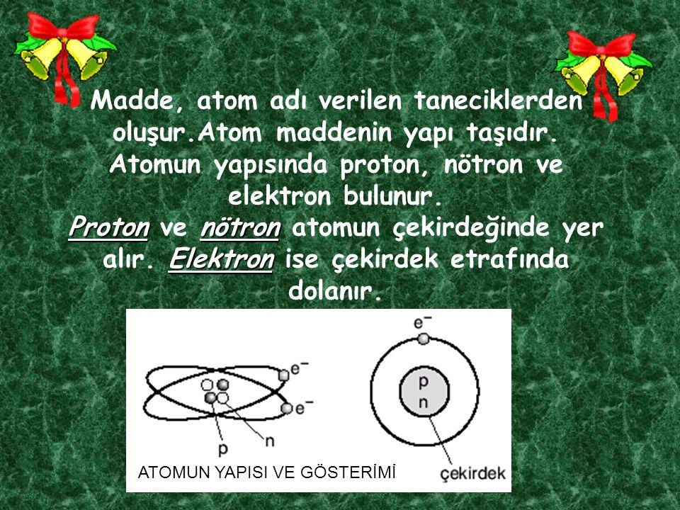 Madde, atom adı verilen taneciklerden oluşur.Atom maddenin yapı taşıdır. Atomun yapısında proton, nötron ve elektron bulunur. Protonnötron Elektron Pr