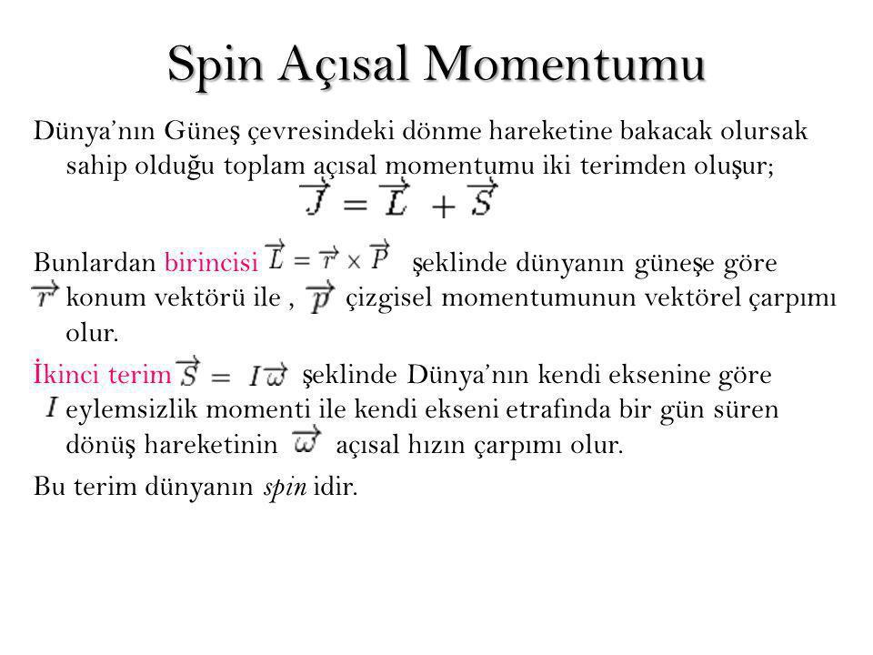 Spin Açısal Momentumu Dünya'nın Güne ş çevresindeki dönme hareketine bakacak olursak sahip oldu ğ u toplam açısal momentumu iki terimden olu ş ur; Bun