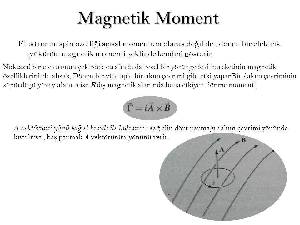 Magnetik Moment Elektronun spin özelli ğ i açısal momentum olarak de ğ il de, dönen bir elektrik yükünün magnetik momenti ş eklinde kendini gösterir.