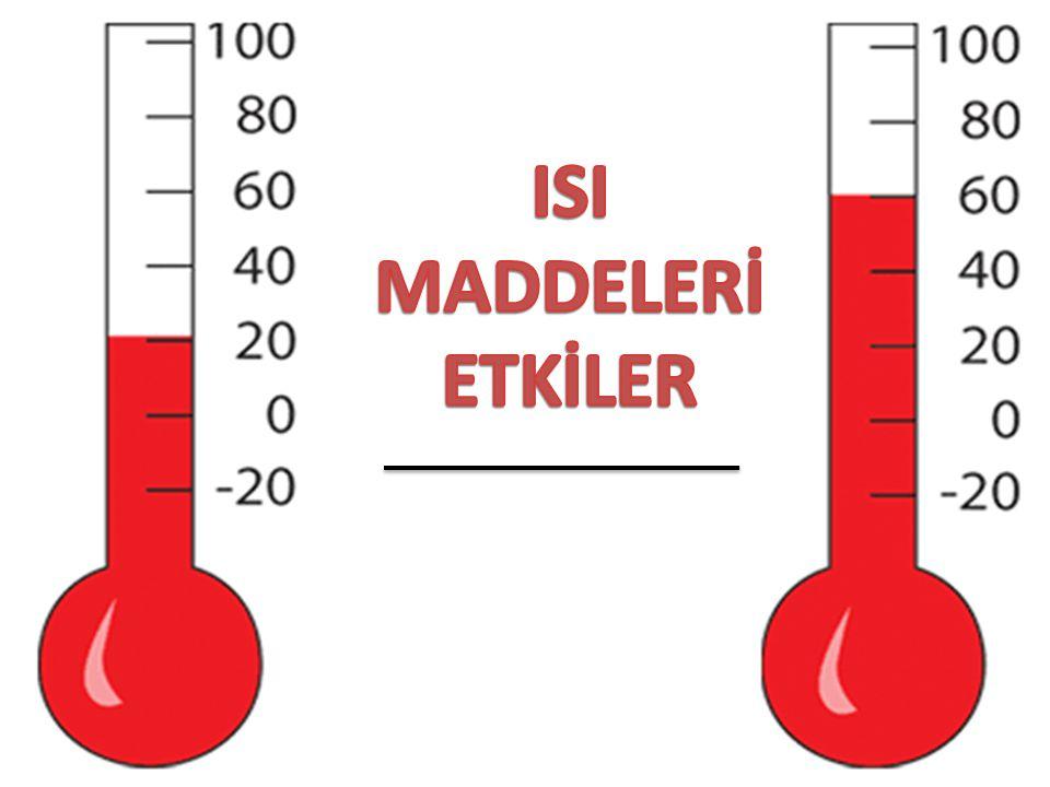 Esra AYDİNFen ve Teknoloji BUHARLAŞMA KAYNAMA 1)Her sıcaklıkta olur.
