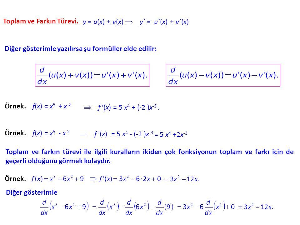 Kuvvet Fonksiyonunun Türevi. Örnek. Diğer gösterimle yazılırsa şu formül elde edilir: f(x) f(x) = xn xn, n n ℝ  f '(x) = n x n-1 f(x) f(x) = x5x5 