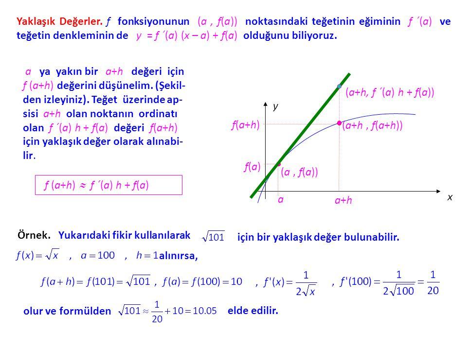 Örnek., Parçalı Tanımlı Fonksiyonların Türevleri. Parçaların birleşim yerine karşılık gelen x = ve x =1 için f '(-1) ve f '(1) tanım kullanılarak hesa